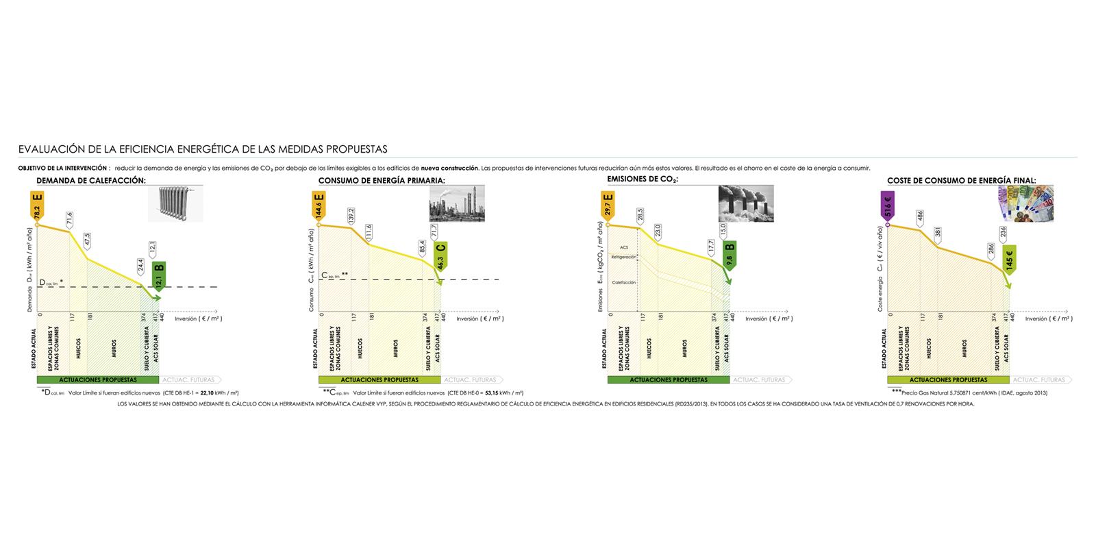 viviendas esquema 6